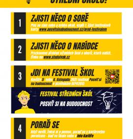 festival-posvit-si-na-budoucnost-jiz-za-mesic-v-depu-registrujte/Posviť-si_jak-vybrat.png